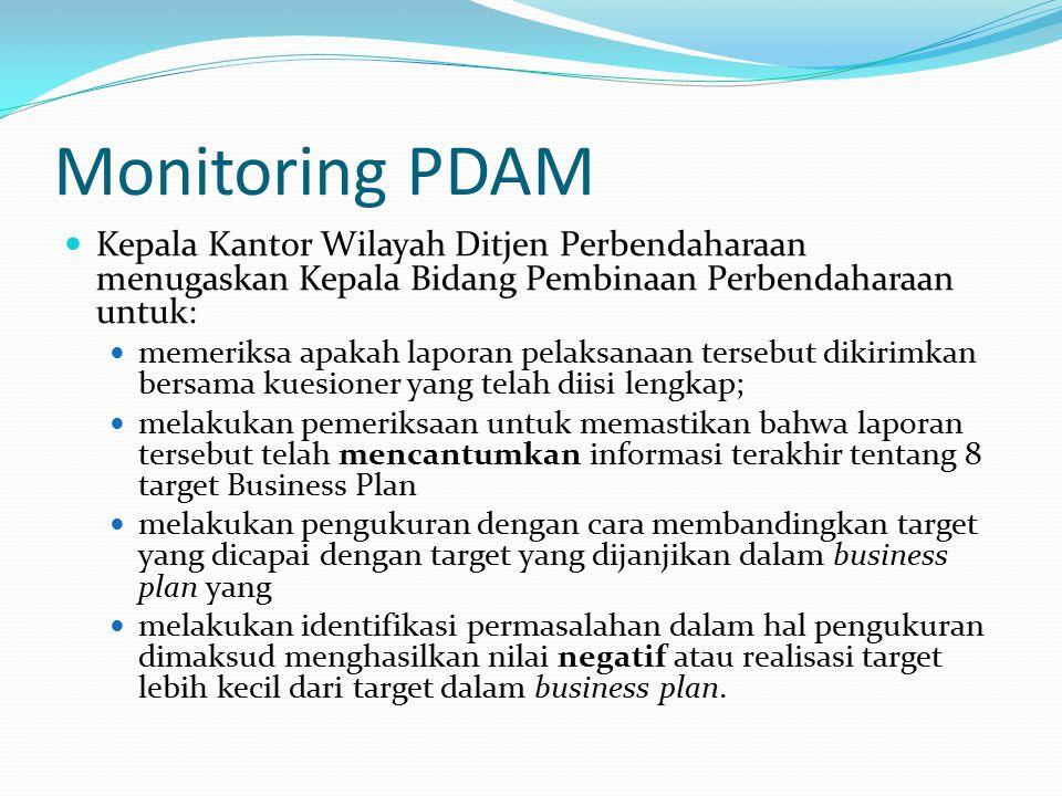 Monitoring PDAM Kepala Kantor Wilayah Ditjen Perbendaharaan menugaskan Kepala Bidang Pembinaan Perbendaharaan untuk: