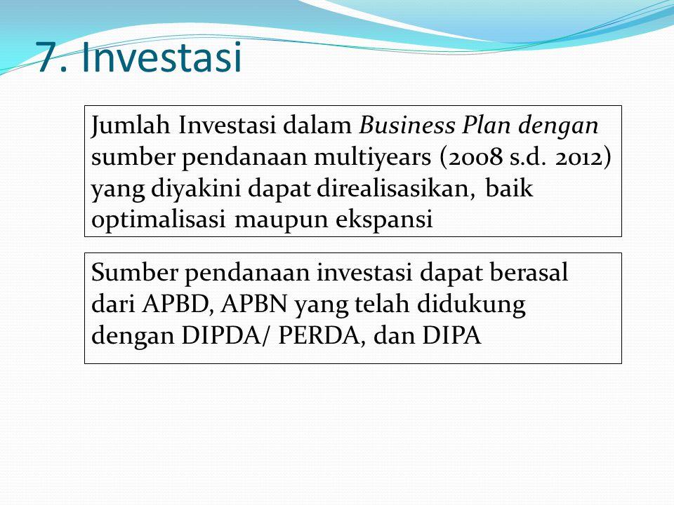 7. Investasi