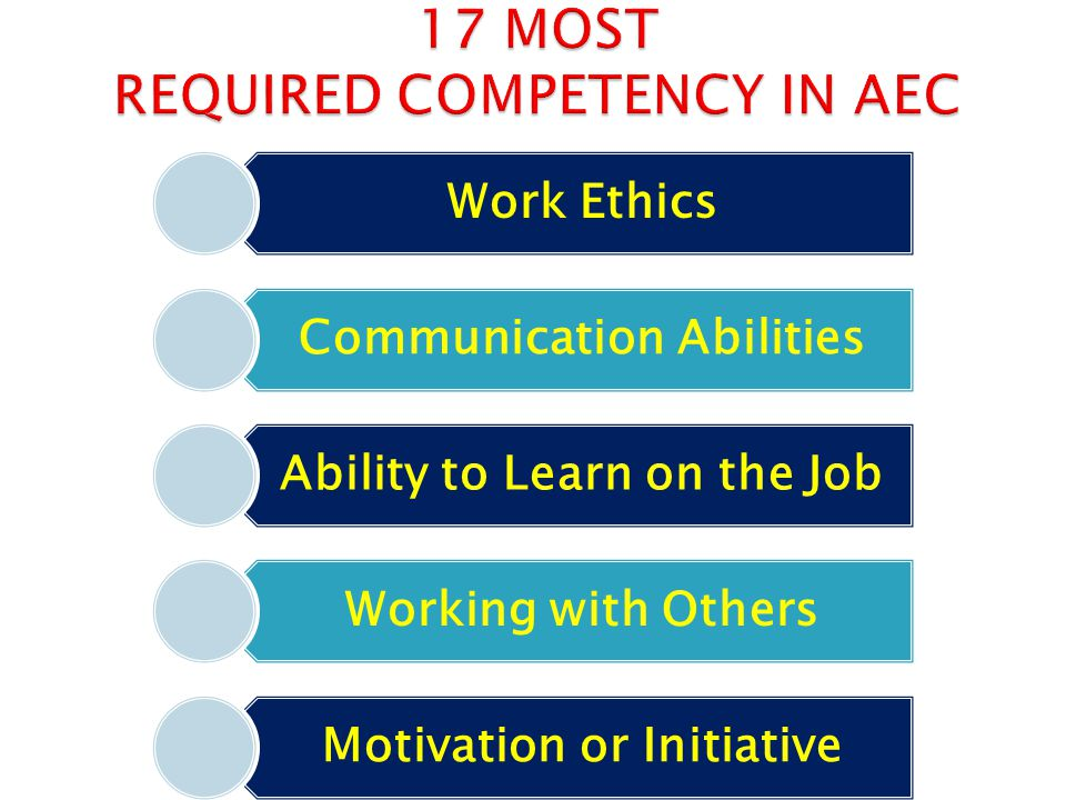 17 MOST REQUIRED COMPETENCY IN AEC