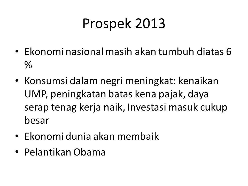 Prospek 2013 Ekonomi nasional masih akan tumbuh diatas 6 %