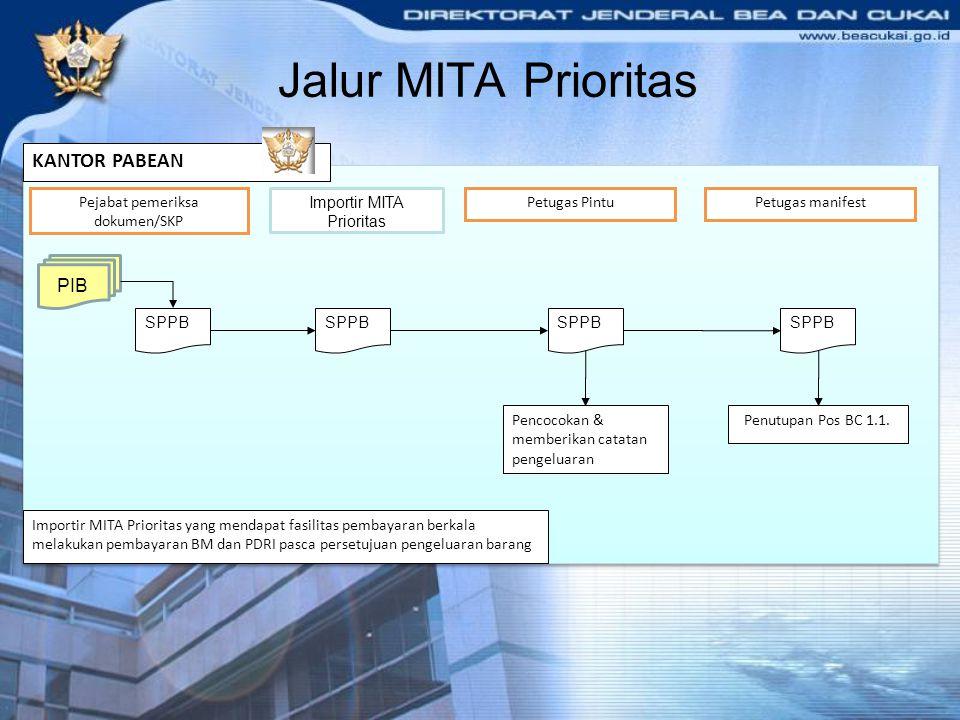 Jalur MITA Prioritas KANTOR PABEAN PIB Pejabat pemeriksa dokumen/SKP