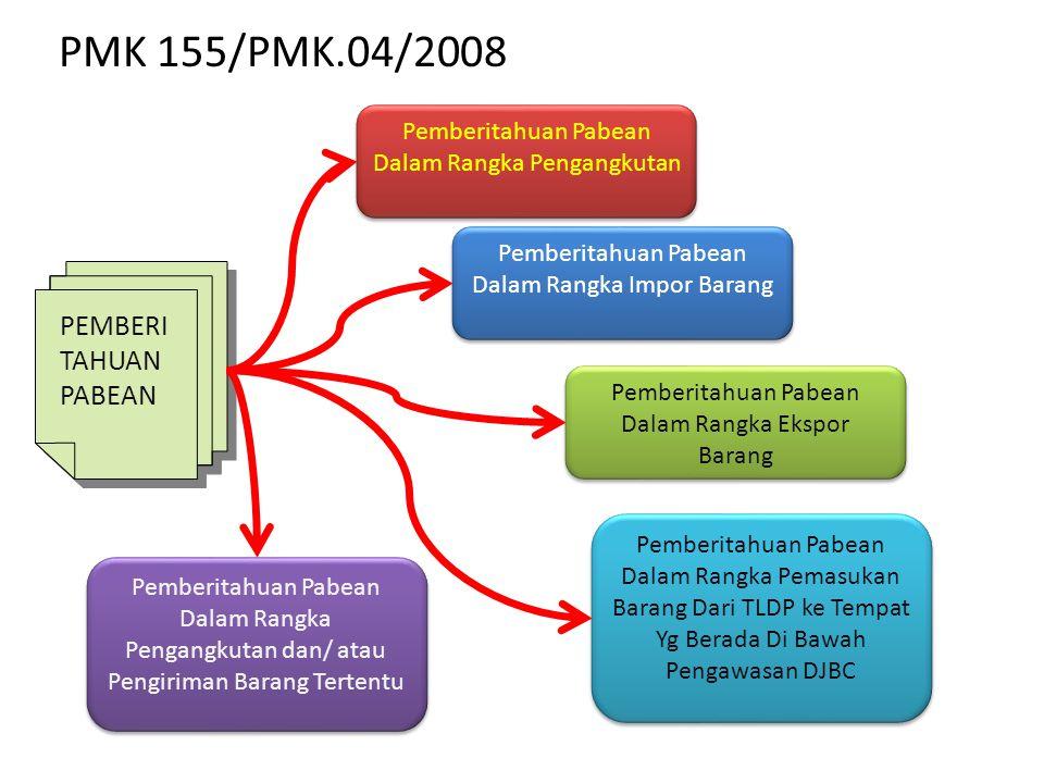 PMK 155/PMK.04/2008 PEMBERITAHUAN PABEAN