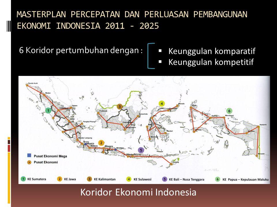Koridor Ekonomi Indonesia
