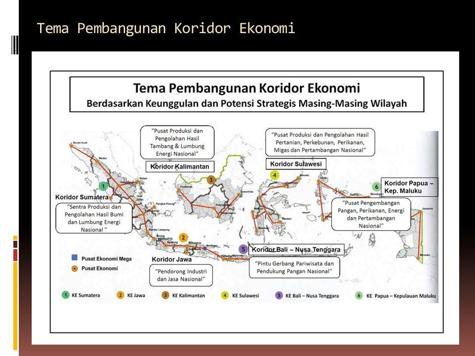 Tema Pembangunan Koridor Ekonomi