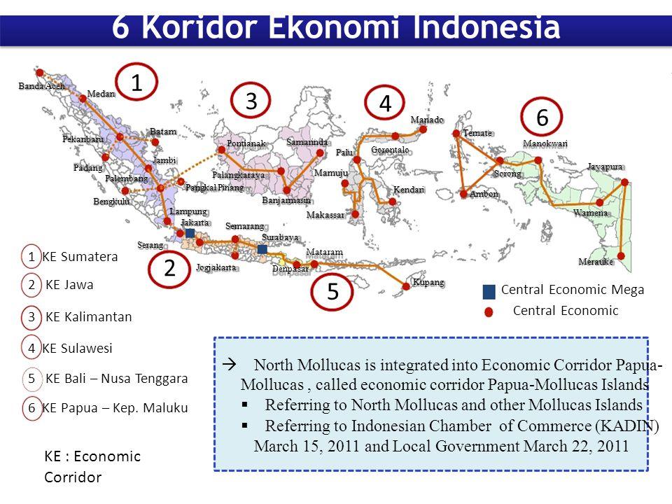 6 Koridor Ekonomi Indonesia