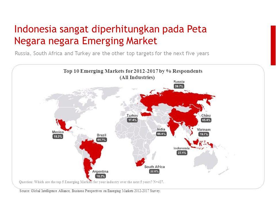 Indonesia sangat diperhitungkan pada Peta
