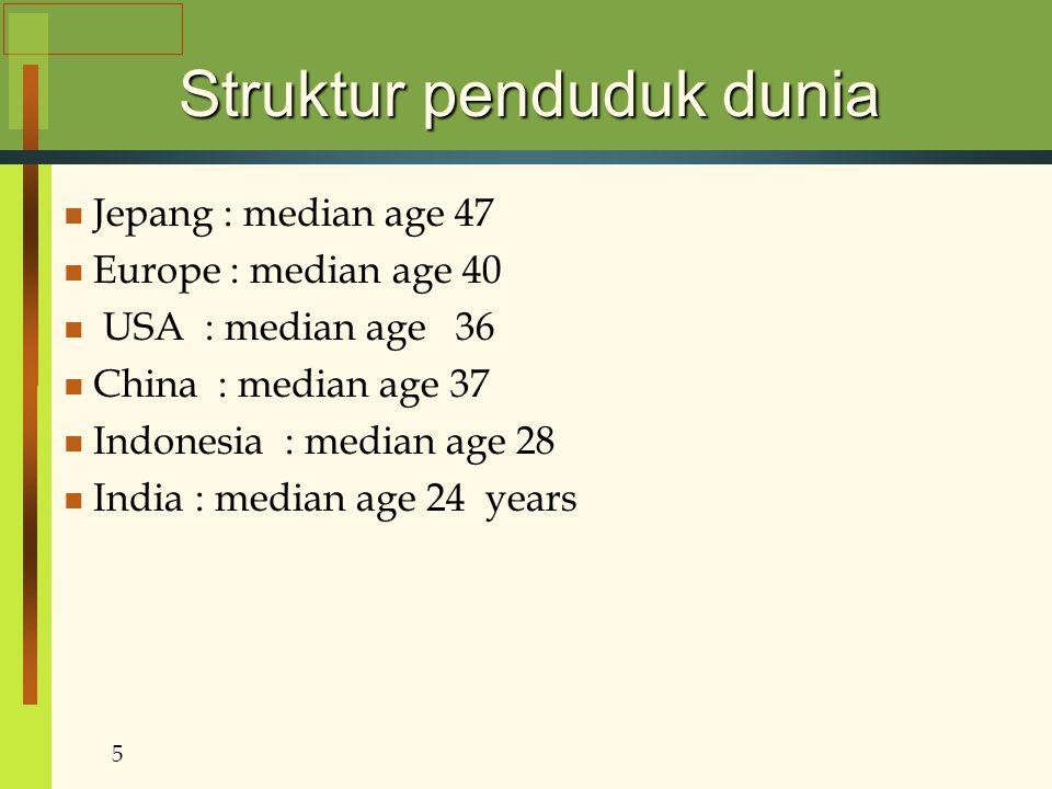 Struktur penduduk dunia