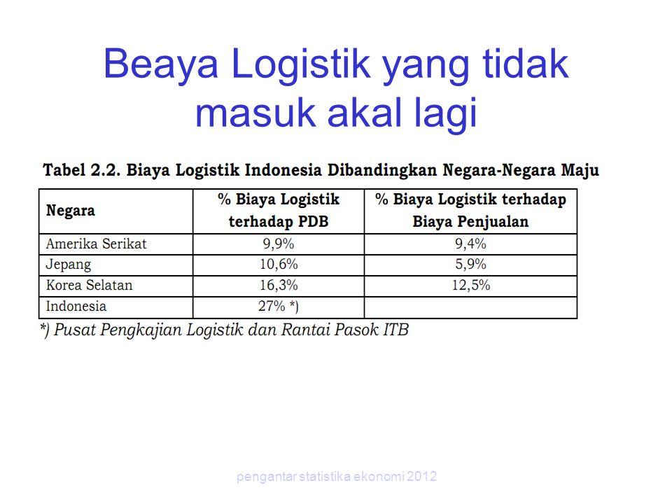 Beaya Logistik yang tidak masuk akal lagi