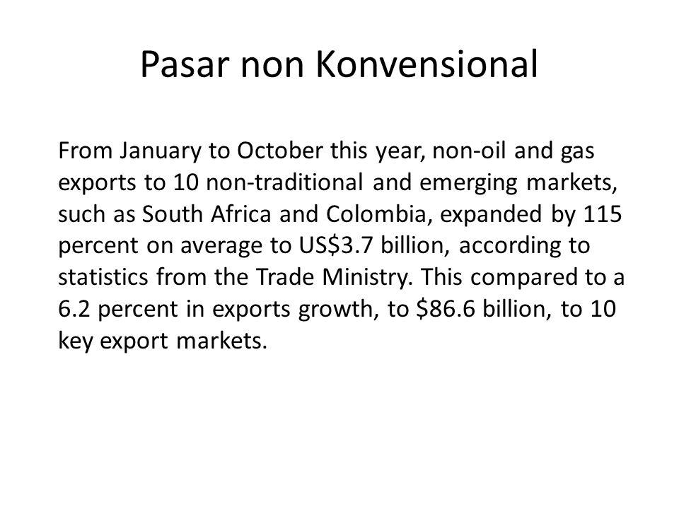 Pasar non Konvensional