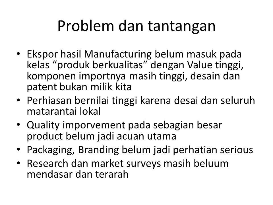 Problem dan tantangan