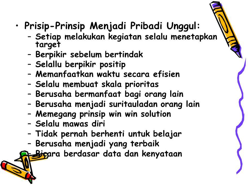 Prisip-Prinsip Menjadi Pribadi Unggul:
