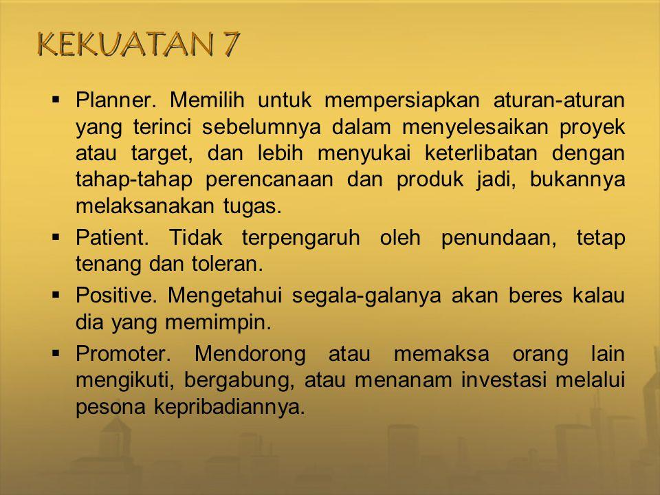 KEKUATAN 7