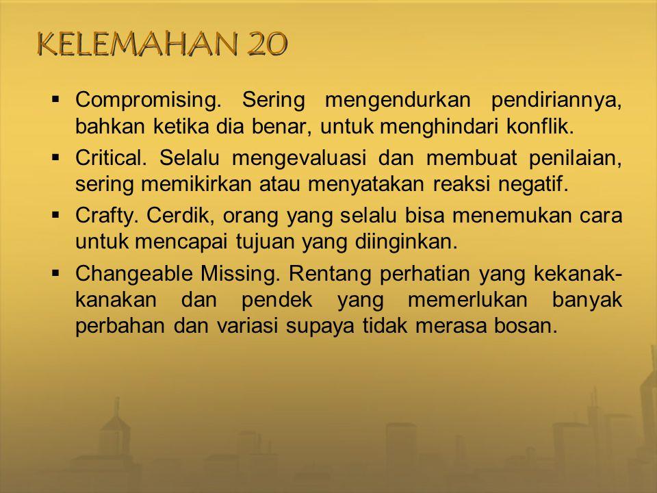 KELEMAHAN 20 Compromising. Sering mengendurkan pendiriannya, bahkan ketika dia benar, untuk menghindari konflik.