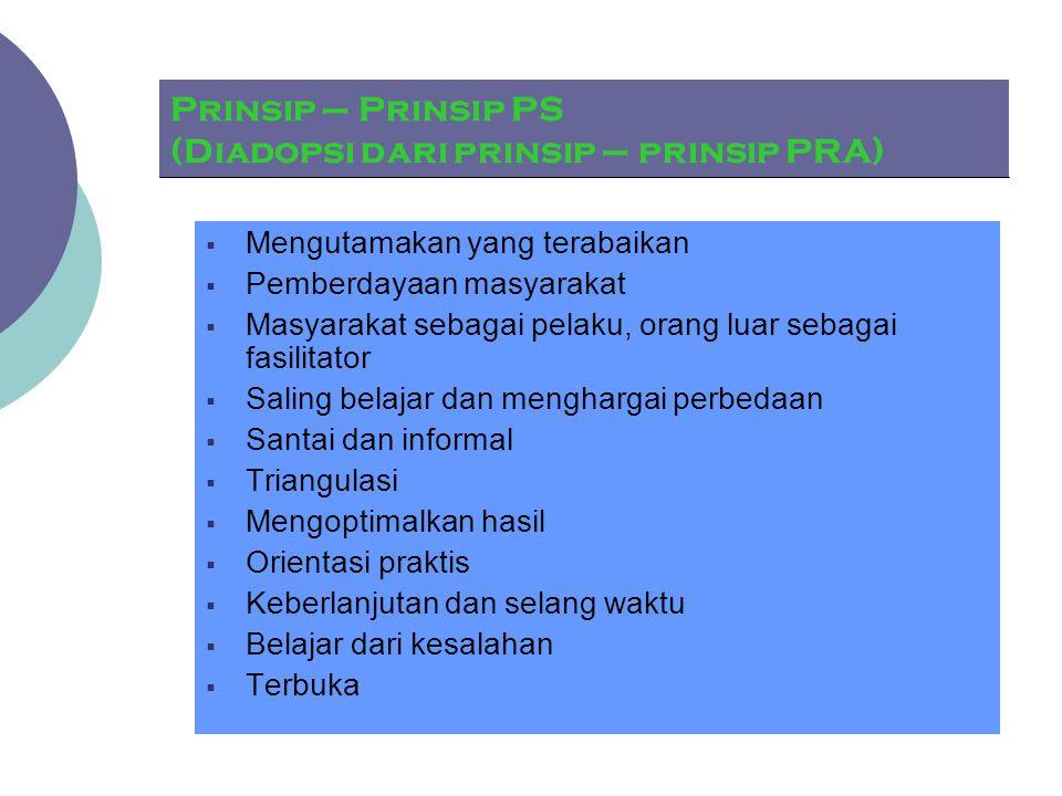 Prinsip – Prinsip PS (Diadopsi dari prinsip – prinsip PRA)