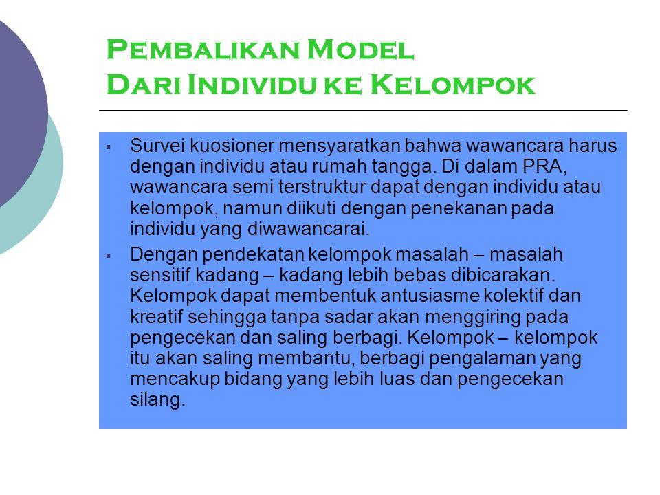 Pembalikan Model Dari Individu ke Kelompok