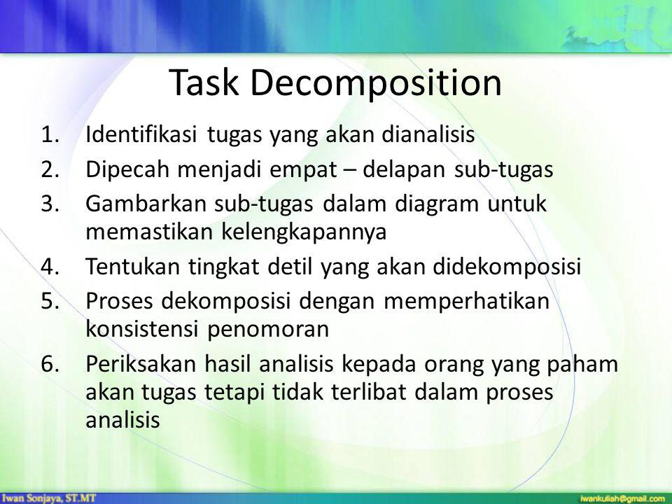 Task Decomposition Identifikasi tugas yang akan dianalisis