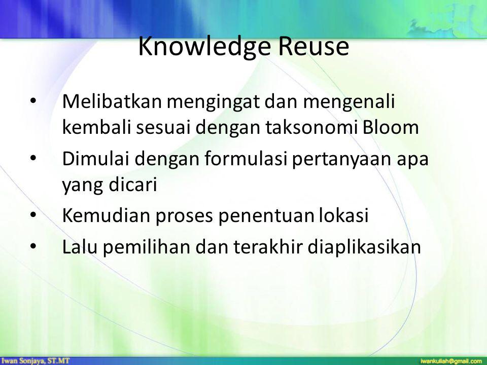 Knowledge Reuse Melibatkan mengingat dan mengenali kembali sesuai dengan taksonomi Bloom. Dimulai dengan formulasi pertanyaan apa yang dicari.