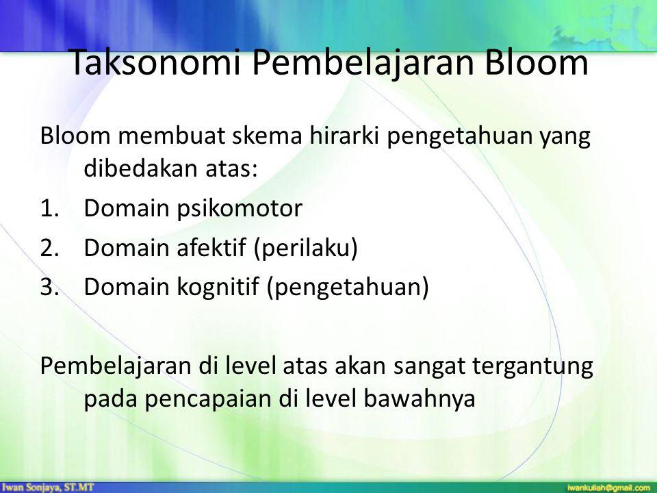 Taksonomi Pembelajaran Bloom