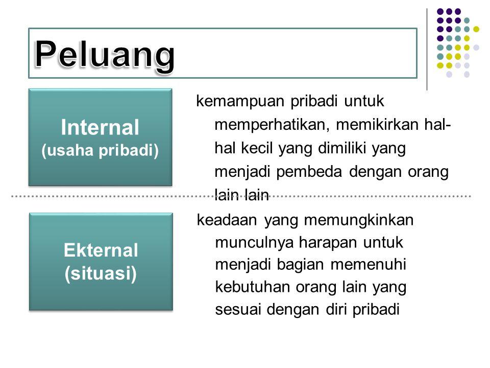 Internal (usaha pribadi)
