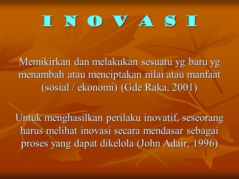 I N O V A S I Memikirkan dan melakukan sesuatu yg baru yg menambah atau menciptakan nilai atau manfaat (sosial / ekonomi) (Gde Raka, 2001)