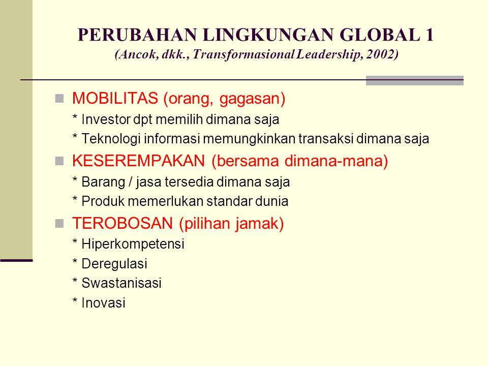PERUBAHAN LINGKUNGAN GLOBAL 1 (Ancok, dkk