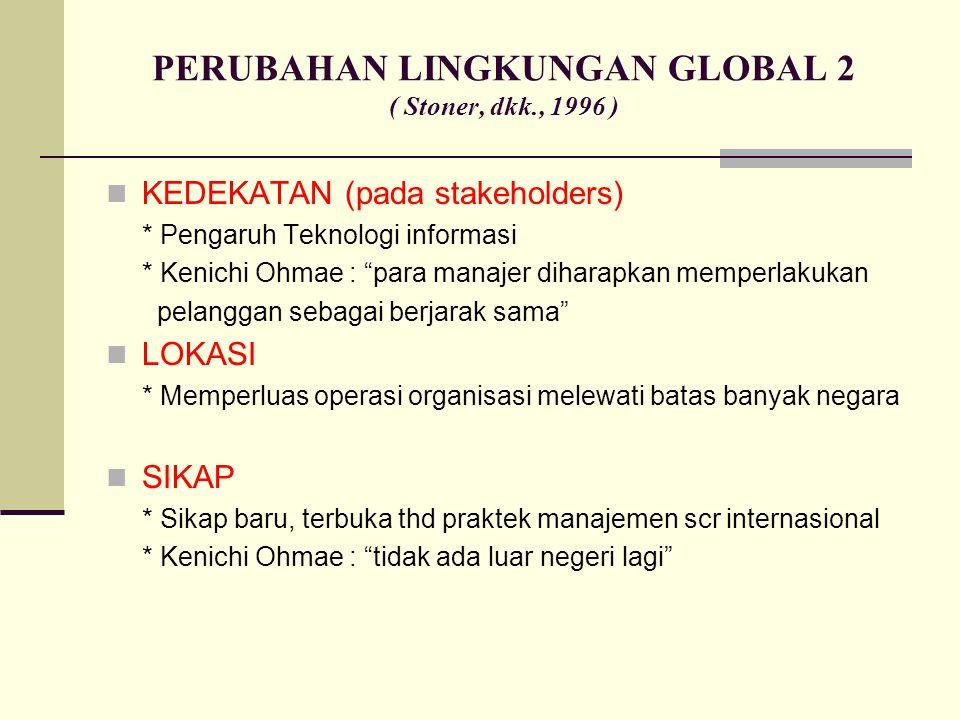 PERUBAHAN LINGKUNGAN GLOBAL 2 ( Stoner, dkk., 1996 )