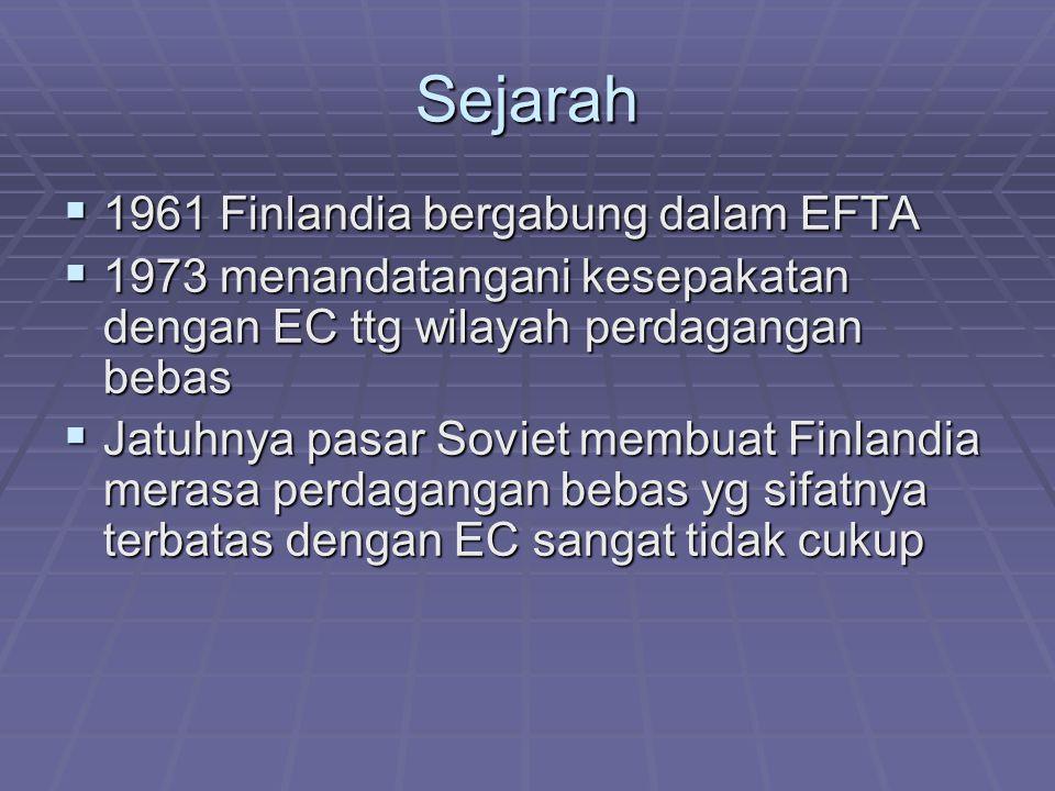 Sejarah 1961 Finlandia bergabung dalam EFTA