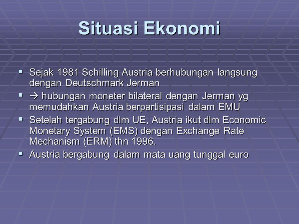 Situasi Ekonomi Sejak 1981 Schilling Austria berhubungan langsung dengan Deutschmark Jerman.