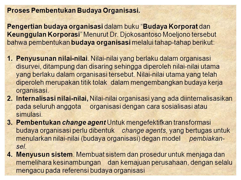 Proses Pembentukan Budaya Organisasi.