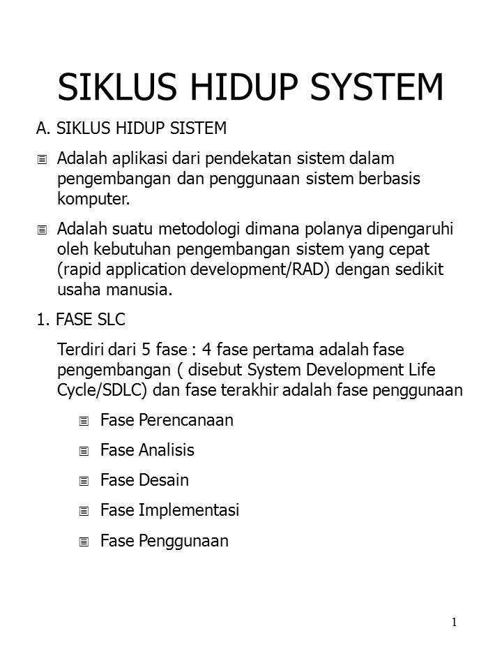 SIKLUS HIDUP SYSTEM A. SIKLUS HIDUP SISTEM
