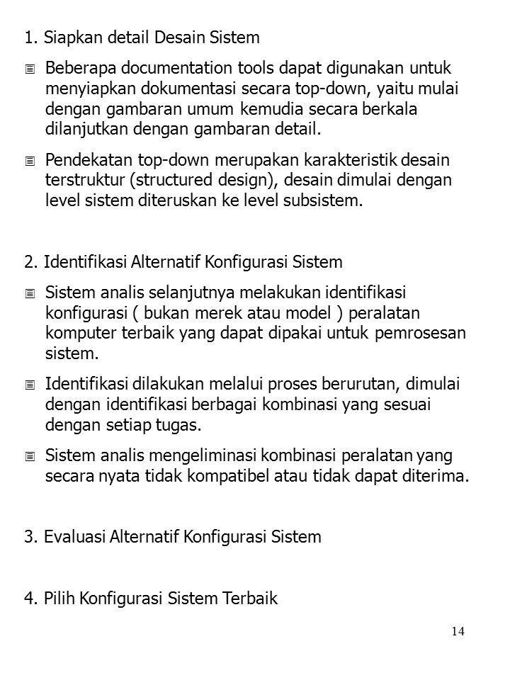 1. Siapkan detail Desain Sistem