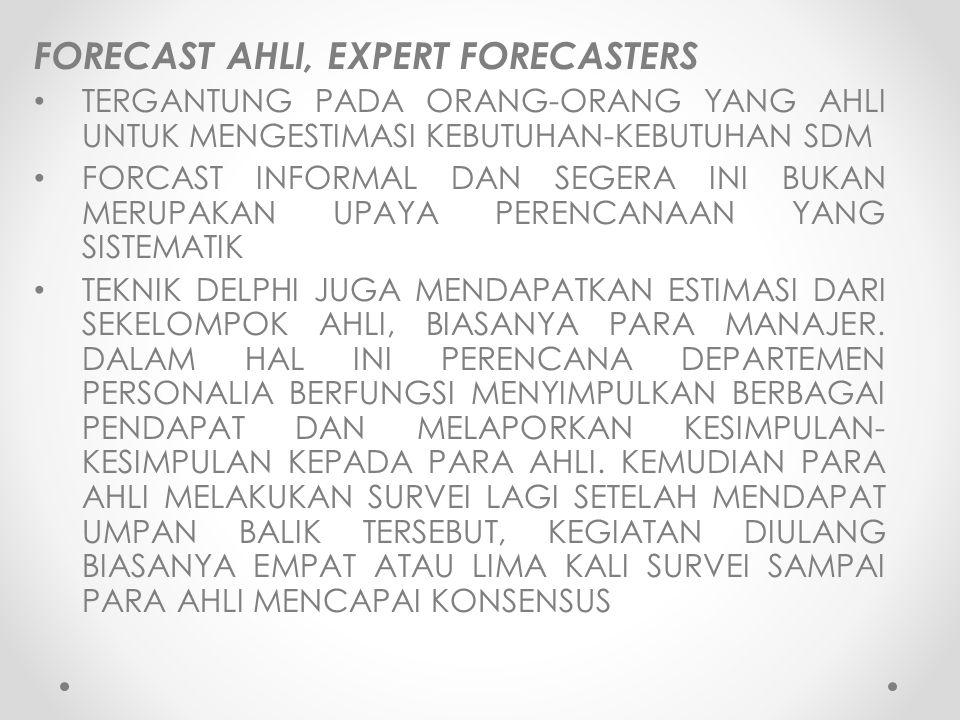 FORECAST AHLI, EXPERT FORECASTERS