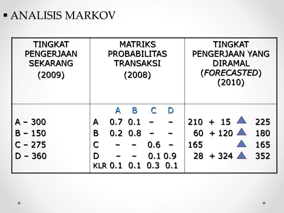 ANALISIS MARKOV TINGKAT PENGERJAAN SEKARANG (2009)