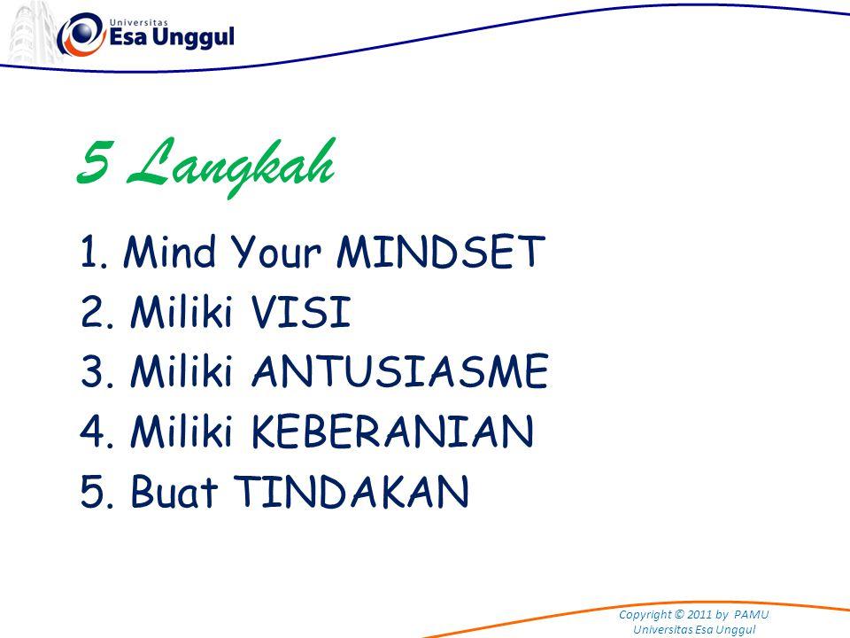 5 Langkah 1. Mind Your MINDSET 2. Miliki VISI 3. Miliki ANTUSIASME