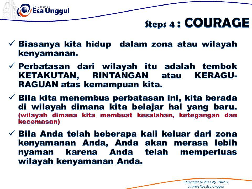Steps 4 : COURAGE Biasanya kita hidup dalam zona atau wilayah kenyamanan.