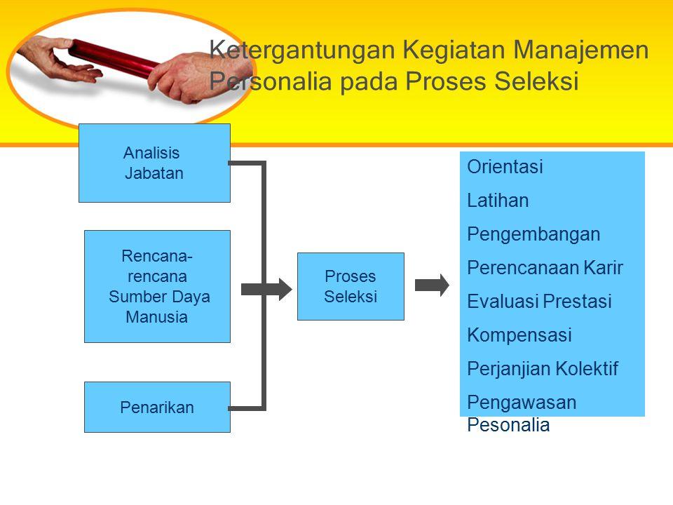 Ketergantungan Kegiatan Manajemen Personalia pada Proses Seleksi