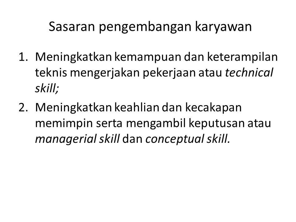 Sasaran pengembangan karyawan