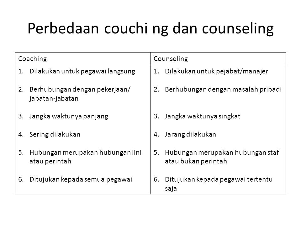 Perbedaan couchi ng dan counseling