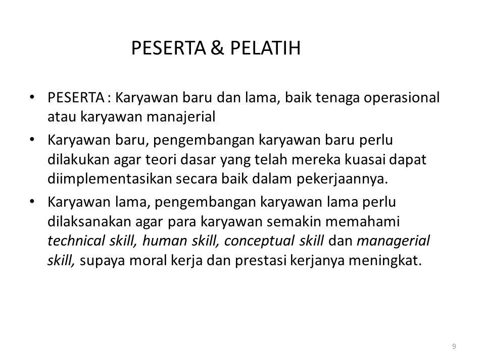 PESERTA & PELATIH PESERTA : Karyawan baru dan lama, baik tenaga operasional atau karyawan manajerial.