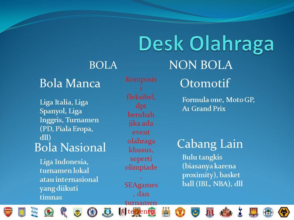 Desk Olahraga NON BOLA Bola Manca Otomotif Cabang Lain Bola Nasional