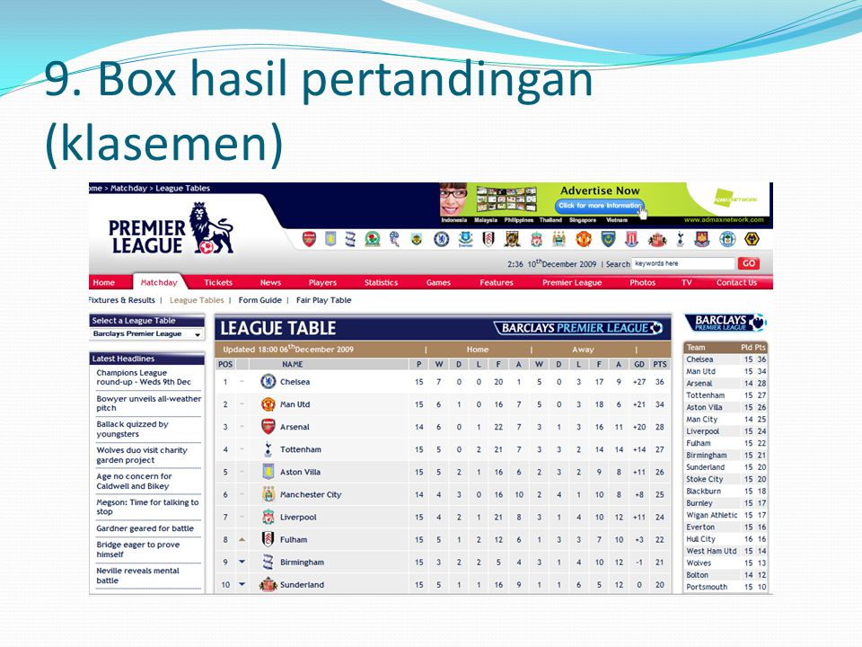 9. Box hasil pertandingan (klasemen)