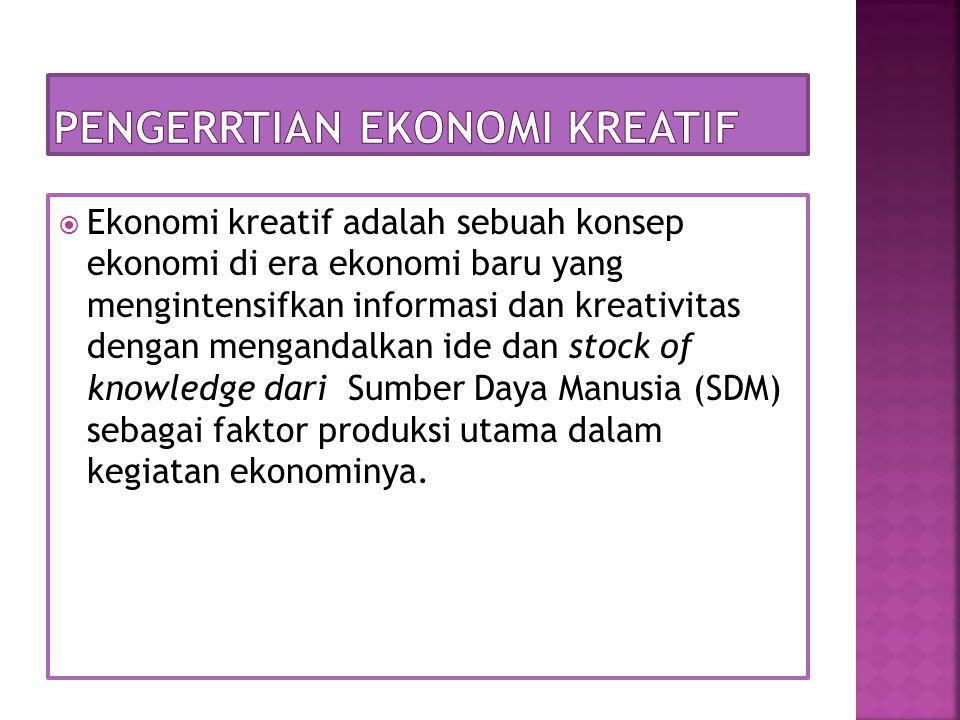 Pengerrtian ekonomi kreatif