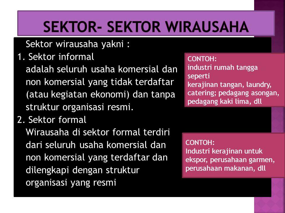 SEKTOR- SEKTOR WIRAUSAHA