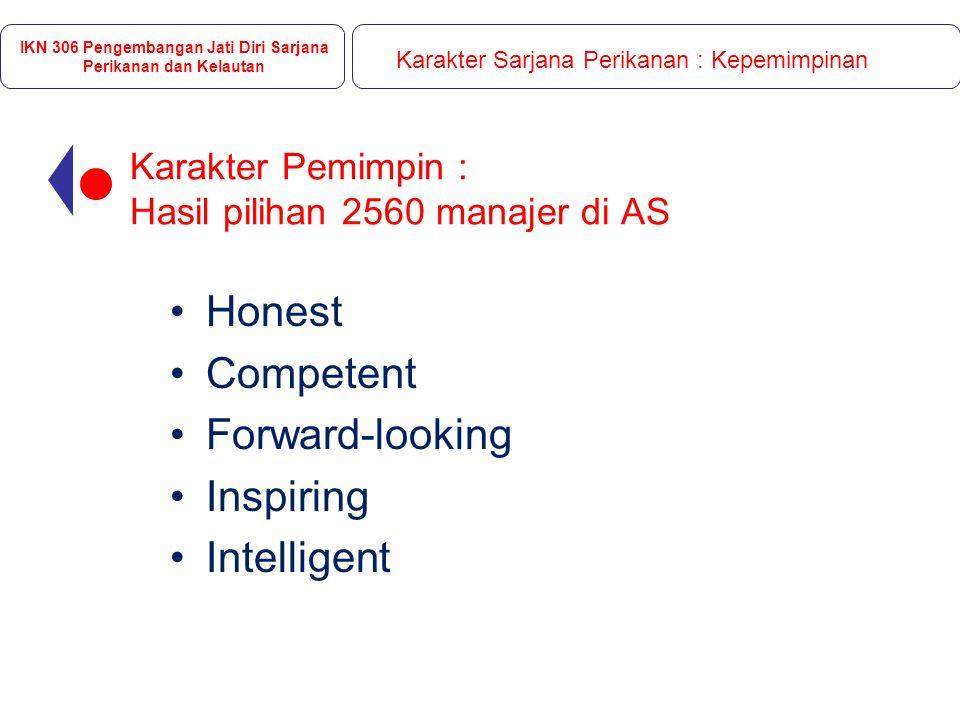 Karakter Pemimpin : Hasil pilihan 2560 manajer di AS