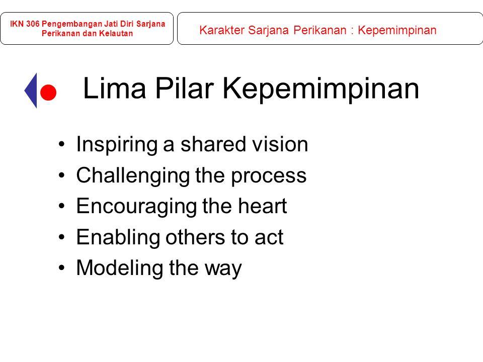 Lima Pilar Kepemimpinan
