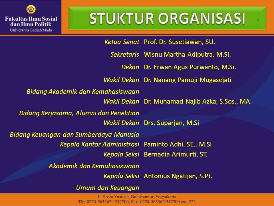 STUKTUR ORGANISASI Ketua Senat Prof. Dr. Susetiawan, SU. Sekretaris