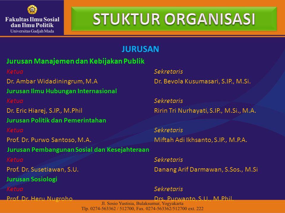 STUKTUR ORGANISASI JURUSAN Jurusan Manajemen dan Kebijakan Publik