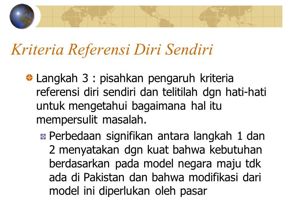 Kriteria Referensi Diri Sendiri
