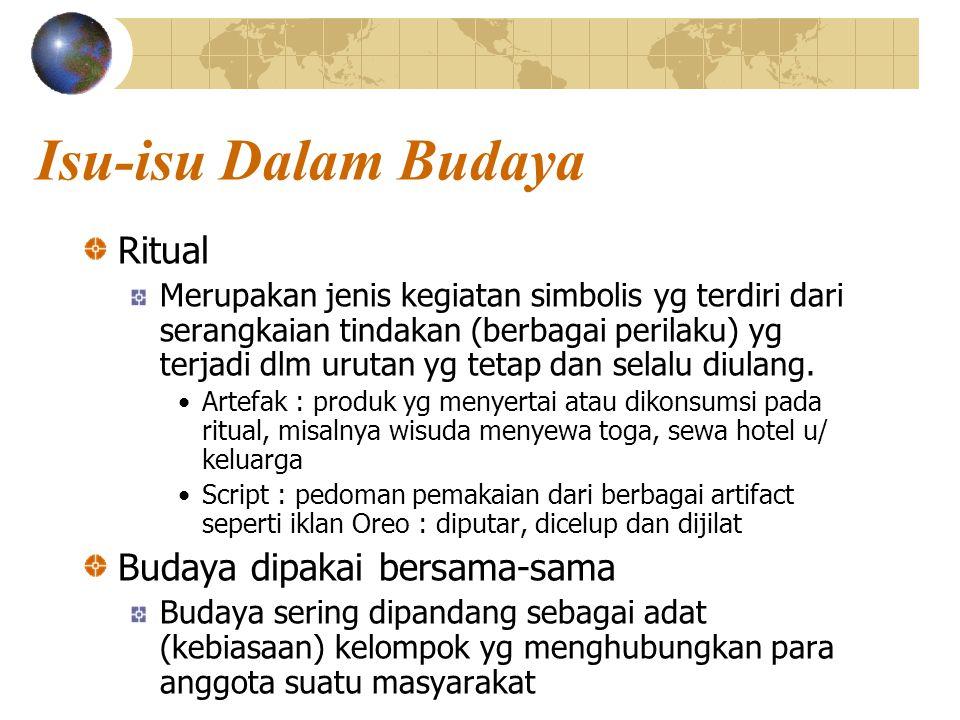 Isu-isu Dalam Budaya Ritual Budaya dipakai bersama-sama