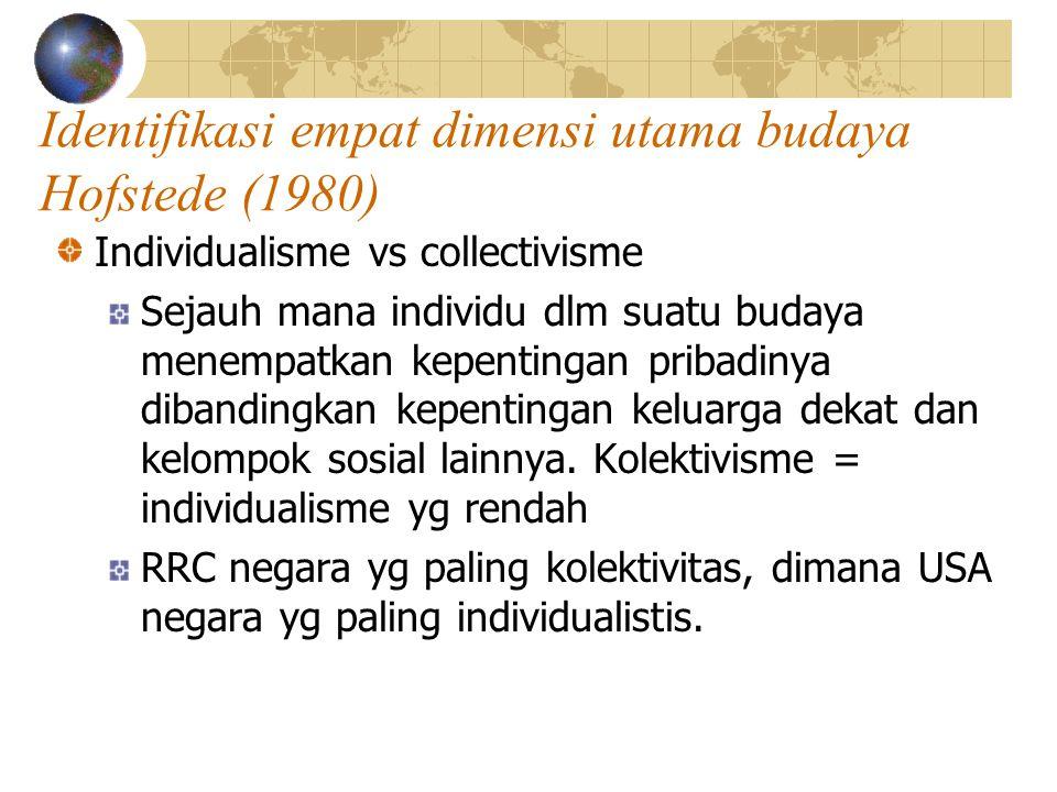 Identifikasi empat dimensi utama budaya Hofstede (1980)